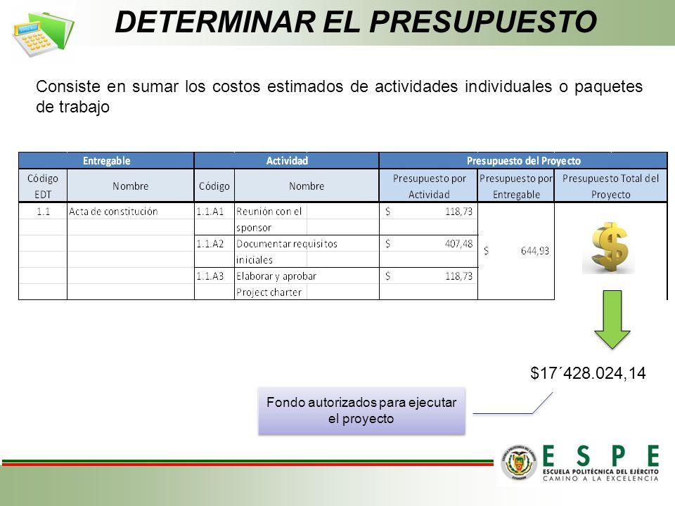 Consiste en sumar los costos estimados de actividades individuales o paquetes de trabajo DETERMINAR EL PRESUPUESTO $17´428.024,14 Fondo autorizados para ejecutar el proyecto