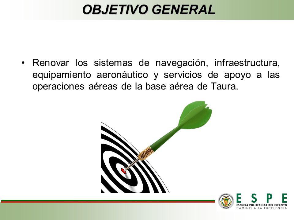 OBJETIVO GENERAL Renovar los sistemas de navegación, infraestructura, equipamiento aeronáutico y servicios de apoyo a las operaciones aéreas de la bas