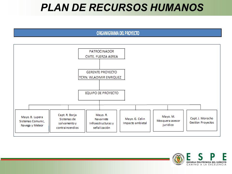 PLAN DE RECURSOS HUMANOS