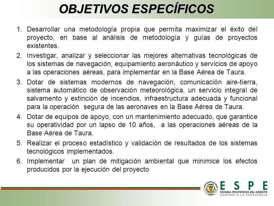 OBJETIVOS ESPECÍFICOS 1.Desarrollar una metodología propia que permita maximizar el éxito del proyecto, en base al análisis de metodología y guías de proyectos existentes.