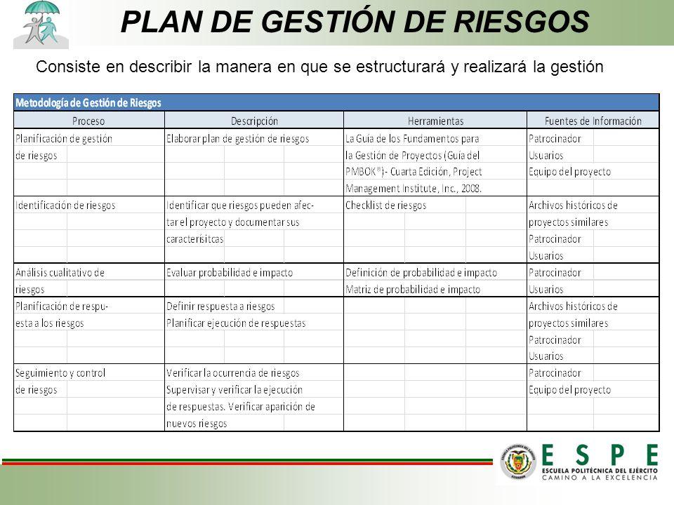 PLAN DE GESTIÓN DE RIESGOS Consiste en describir la manera en que se estructurará y realizará la gestión