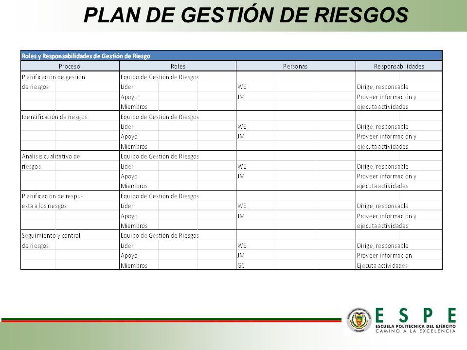 PLAN DE GESTIÓN DE RIESGOS