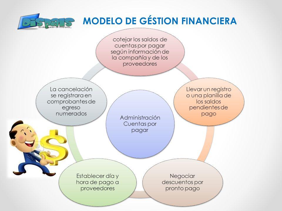 MODELO DE GÉSTION FINANCIERA Administración Cuentas por pagar cotejar los saldos de cuentas por pagar según información de la compañía y de los provee