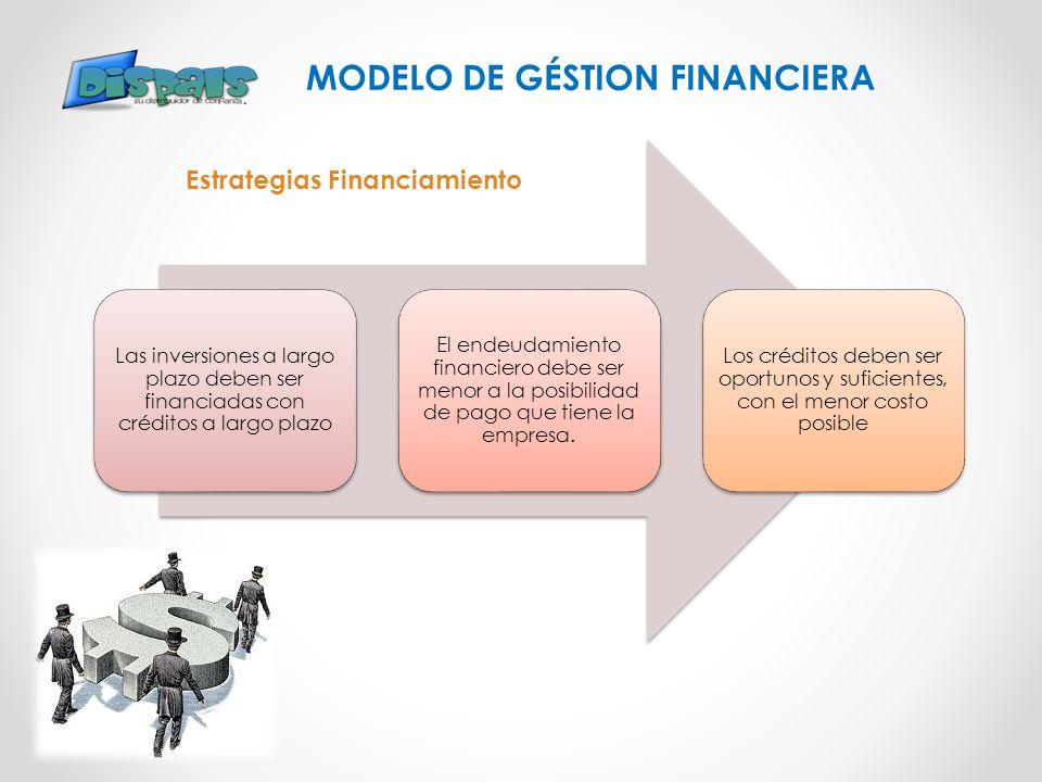 MODELO DE GÉSTION FINANCIERA Las inversiones a largo plazo deben ser financiadas con créditos a largo plazo El endeudamiento financiero debe ser menor