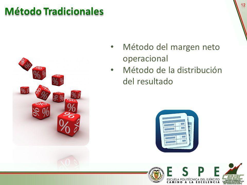 12 Método del margen neto operacional Método de la distribución del resultado