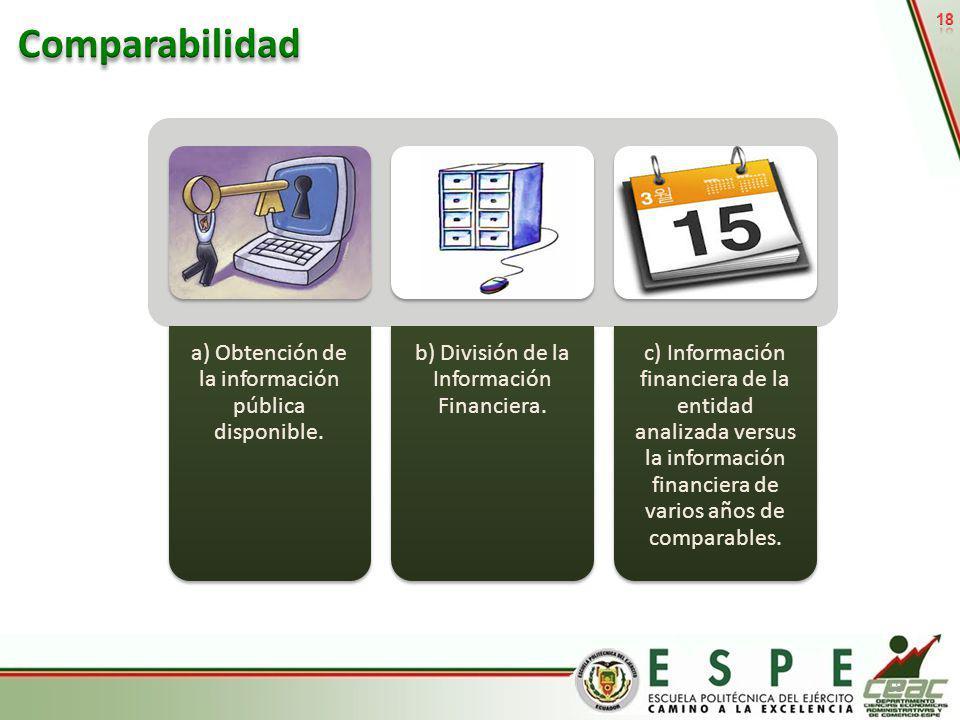 18 a) Obtención de la información pública disponible. b) División de la Información Financiera. c) Información financiera de la entidad analizada vers