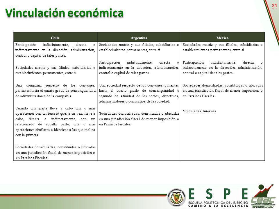 31 ChileArgentinaMéxico Participación indistintamente, directa o indirectamente en la dirección, administración, control o capital de tales partes. So