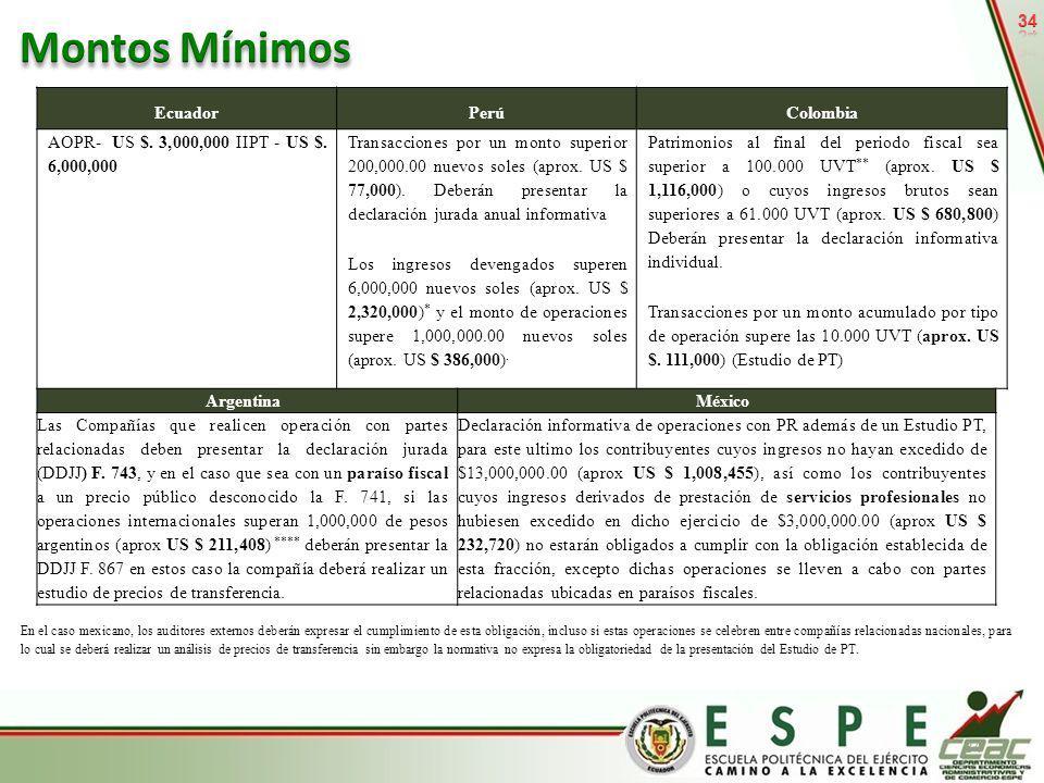 34 EcuadorPerúColombia AOPR- US $. 3,000,000 IIPT - US $. 6,000,000 Transacciones por un monto superior 200,000.00 nuevos soles (aprox. US $ 77,000).