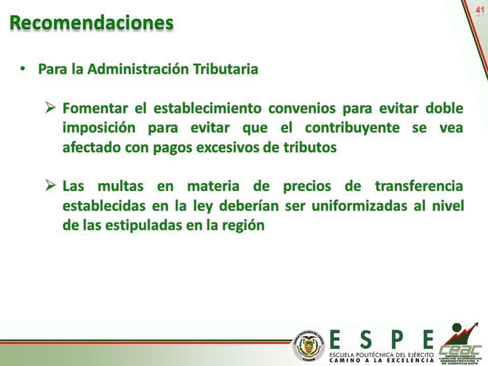 41 Fuente: Capítulos III y IV del presente documento, Legislación en materia de precios de transferencia Elaboración: Propia Fuente: Capítulos III y I