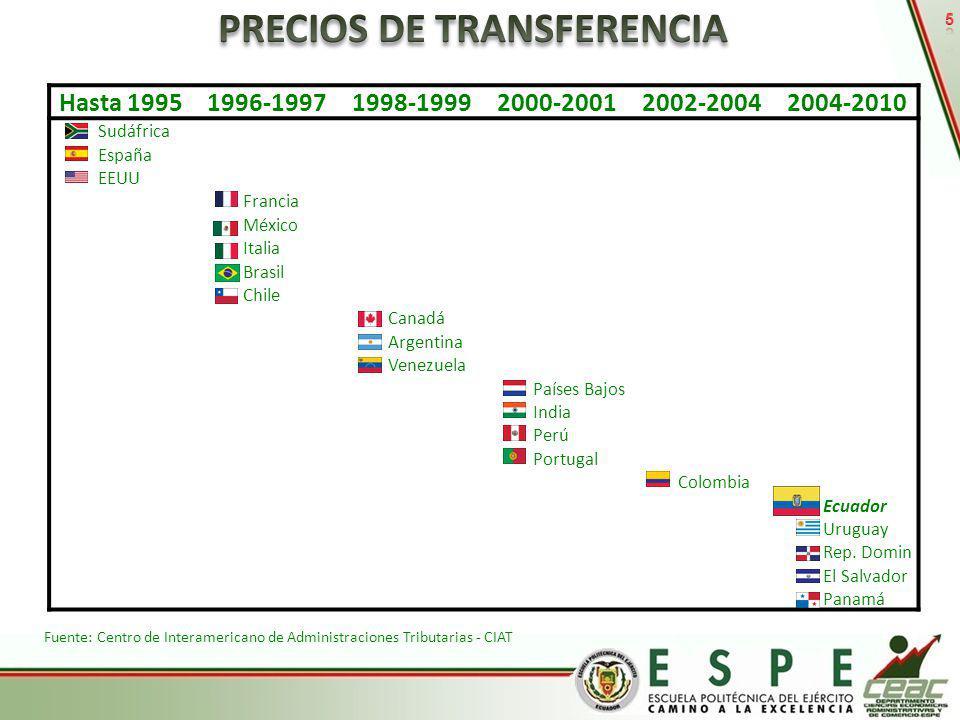 36 Ecuador (Prelación de métodos) Perú (Método más apropiado) Colombia Tradicionales -Precio Comparable no Controlado -Precio de Reventa -Costo Adicionado No tradicionales -Distribución de Utilidades -Residual de Distribución de Utilidades -Márgenes Transaccionales de Utilidad Operacional -Precio Comparable no Controlado -Precio de Reventa -Costo Adicionado -Partición de utilidades -Residual de Distribución de Utilidades -Márgenes Transaccionales de Utilidad Operacional -Sexto Párrafo -Precio comparable no controlado.