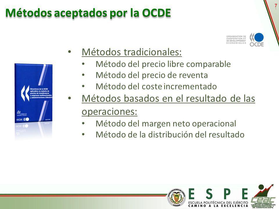 28 Hasta US $ 15,000 por la no presentación IIPT Entre US $31,50 y US $ 500 AOPR