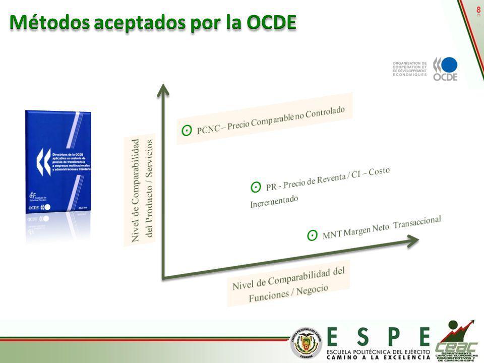 19 Ajustes de Cuentas por cobrar Ajustes de Inventarios Ajustes de Cuentas por pagar Ajustes Geográficos