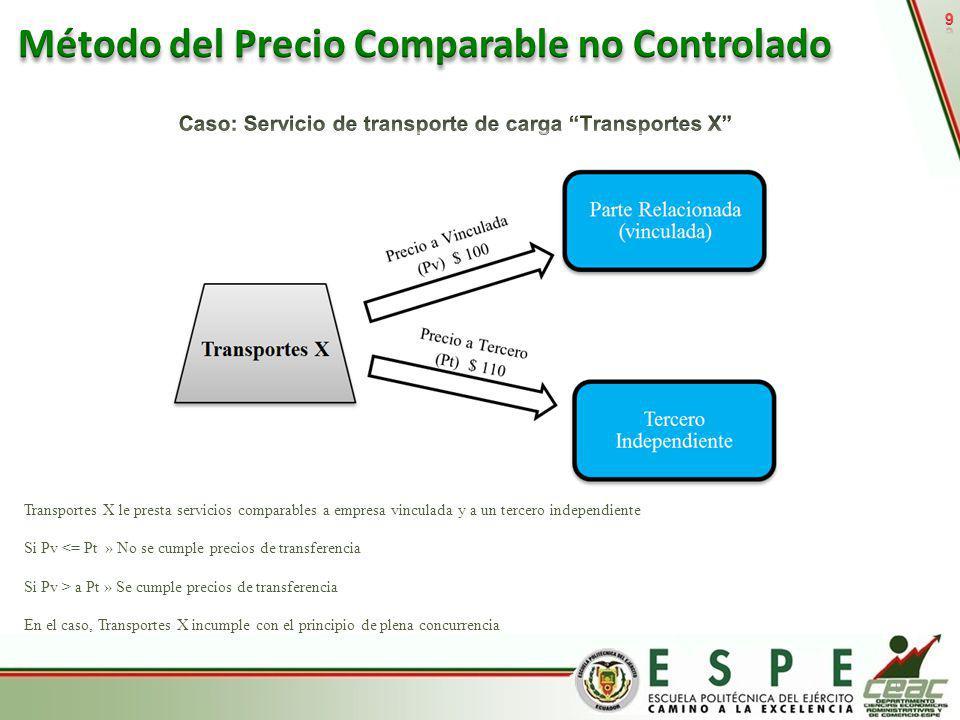 9 Transportes X le presta servicios comparables a empresa vinculada y a un tercero independiente Si Pv <= Pt » No se cumple precios de transferencia S