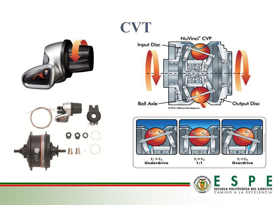 Selección del motor destinado a otorgar movimiento al sistema de cambios de velocidad en las CVT´S.