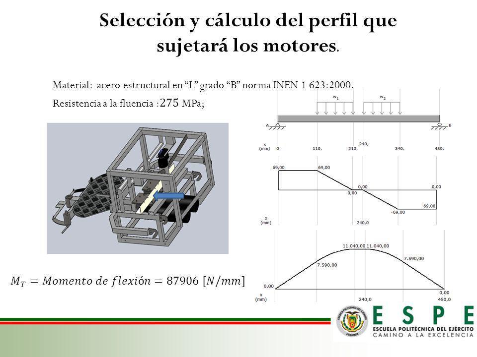 RECOMENDACIONES El sistema de transmisión CVT no es recomendable para uso en este tipo de aplicaciones debido al mecanismo de freewheel el mismo que no permite un frenado adecuado.