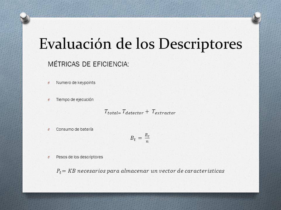 Evaluación de los Descriptores