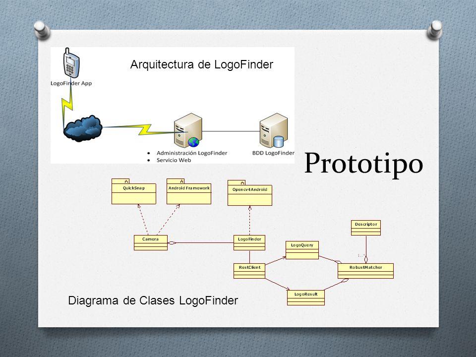 Prototipo Diagrama de Clases LogoFinder Arquitectura de LogoFinder