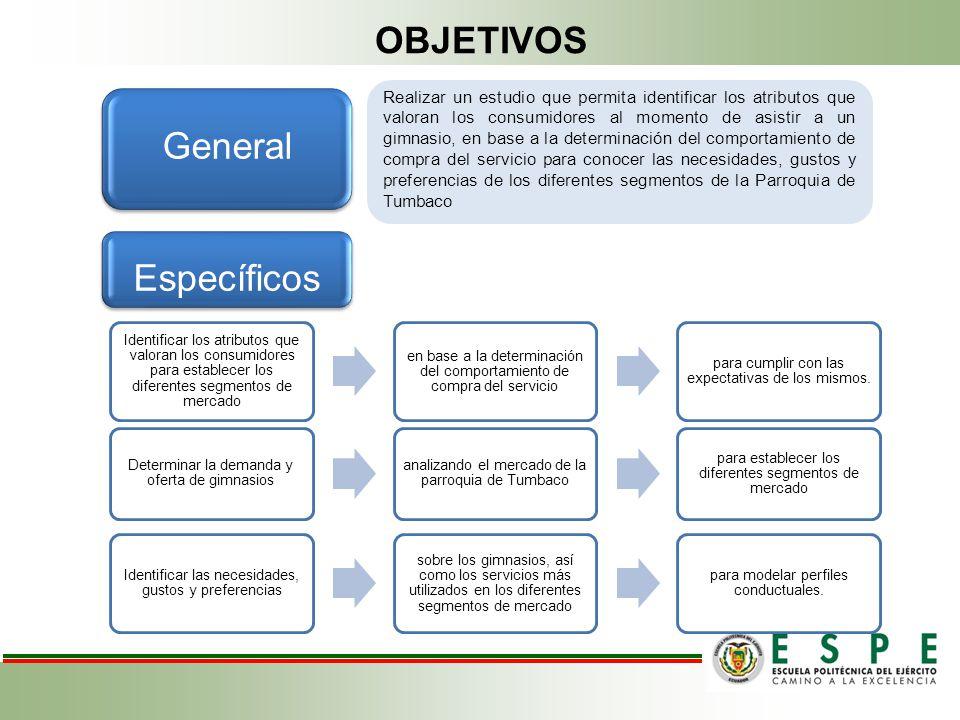 OBJETIVOS Identificar los atributos que valoran los consumidores para establecer los diferentes segmentos de mercado en base a la determinación del co
