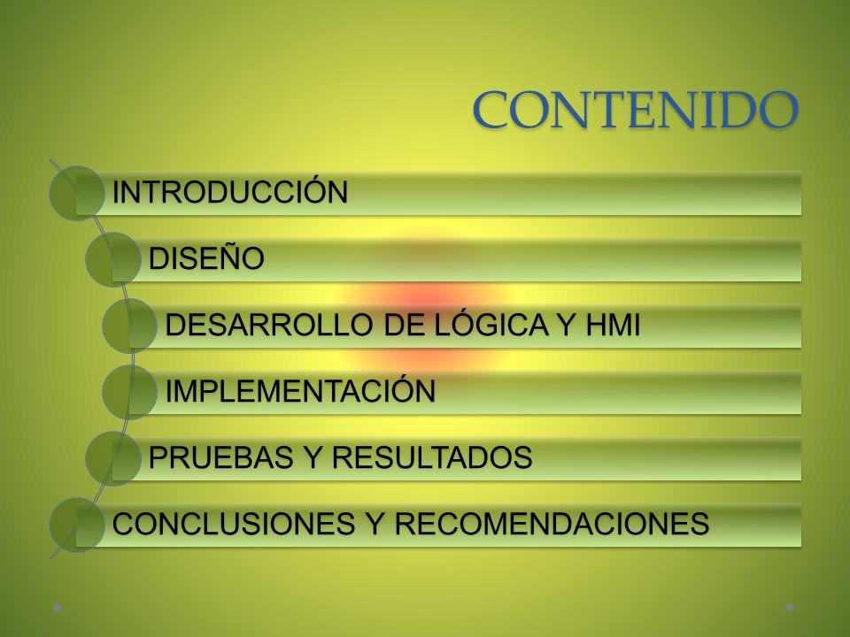 CONTENIDO INTRODUCCIÓN DISEÑO DESARROLLO DE LÓGICA Y HMI IMPLEMENTACIÓN PRUEBAS Y RESULTADOS CONCLUSIONES Y RECOMENDACIONES