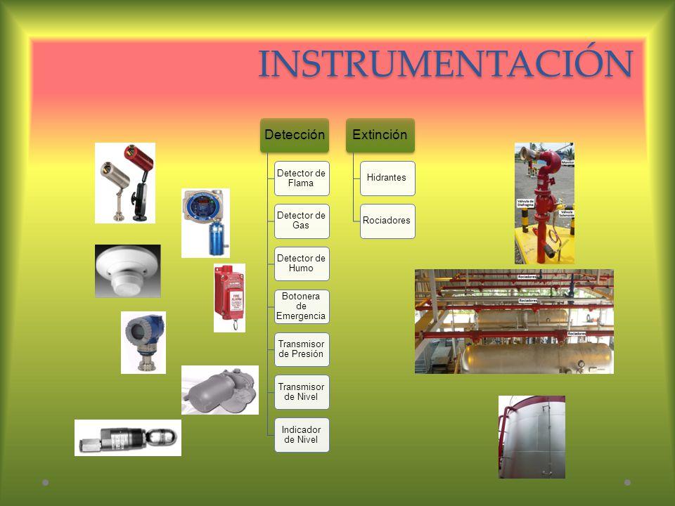 INSTRUMENTACIÓN Detección Detector de Flama Detector de Gas Detector de Humo Botonera de Emergencia Transmisor de Presión Transmisor de Nivel Indicado