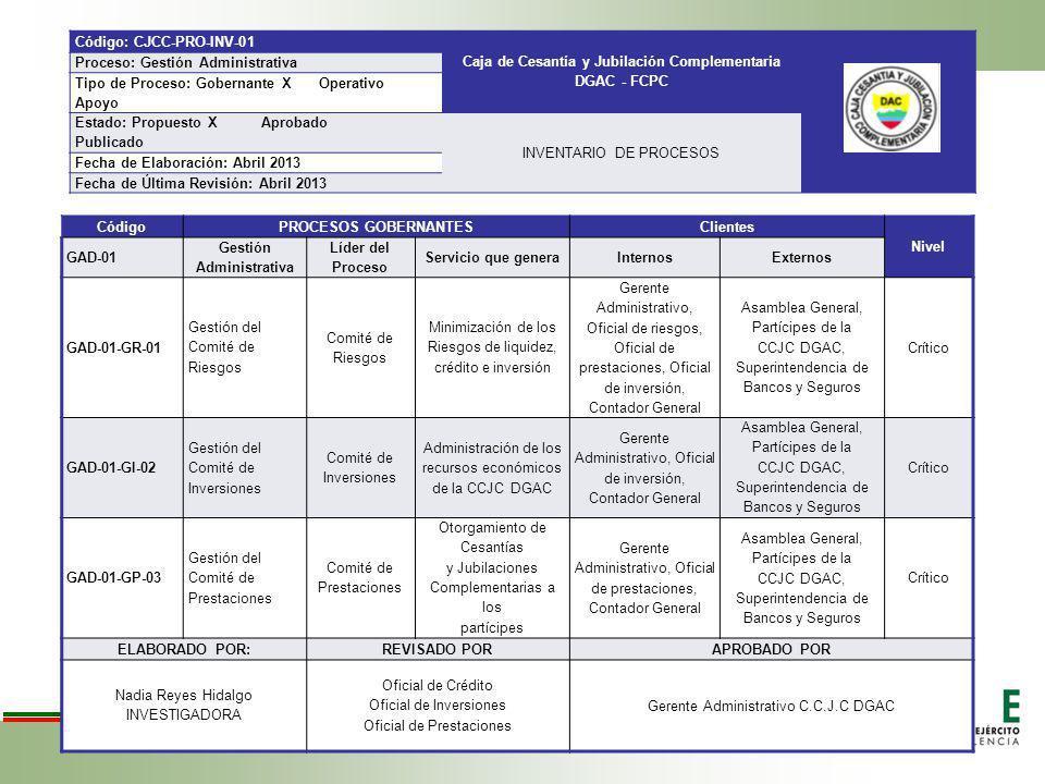 Código: CJCC-PRO-INV-01 Caja de Cesantía y Jubilación Complementaria DGAC - FCPC Proceso: Gestión Administrativa Tipo de Proceso: Gobernante X Operati