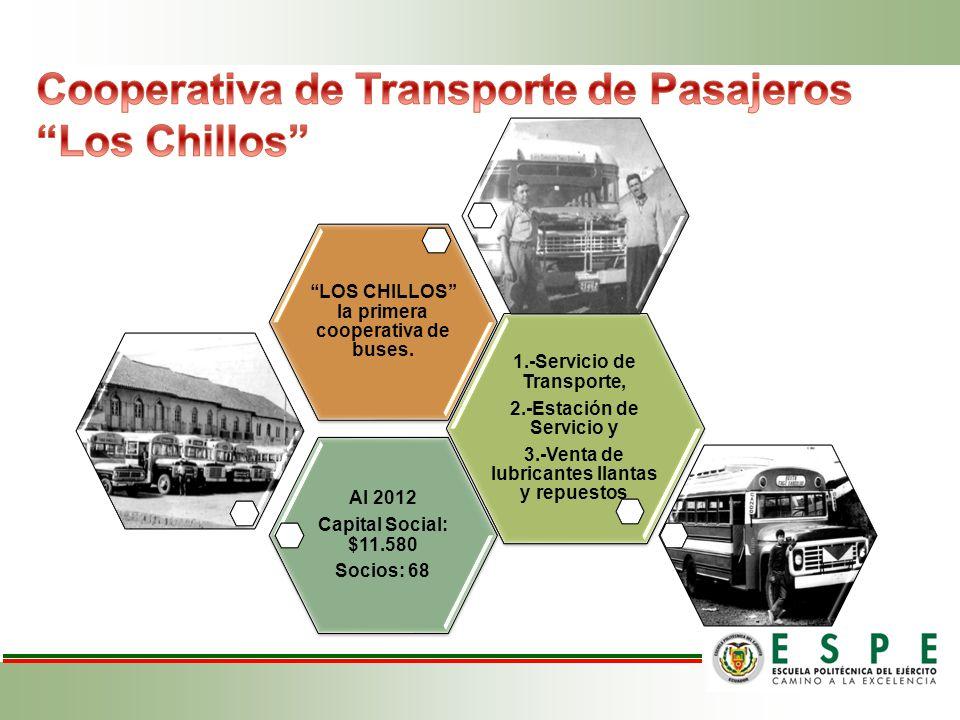 Al 2012 Capital Social: $11.580 Socios: 68 1.-Servicio de Transporte, 2.-Estación de Servicio y 3.-Venta de lubricantes llantas y repuestos LOS CHILLO
