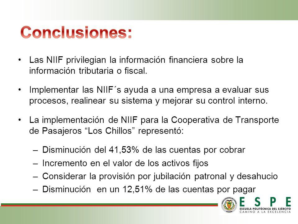 Las NIIF privilegian la información financiera sobre la información tributaria o fiscal. Implementar las NIIF´s ayuda a una empresa a evaluar sus proc