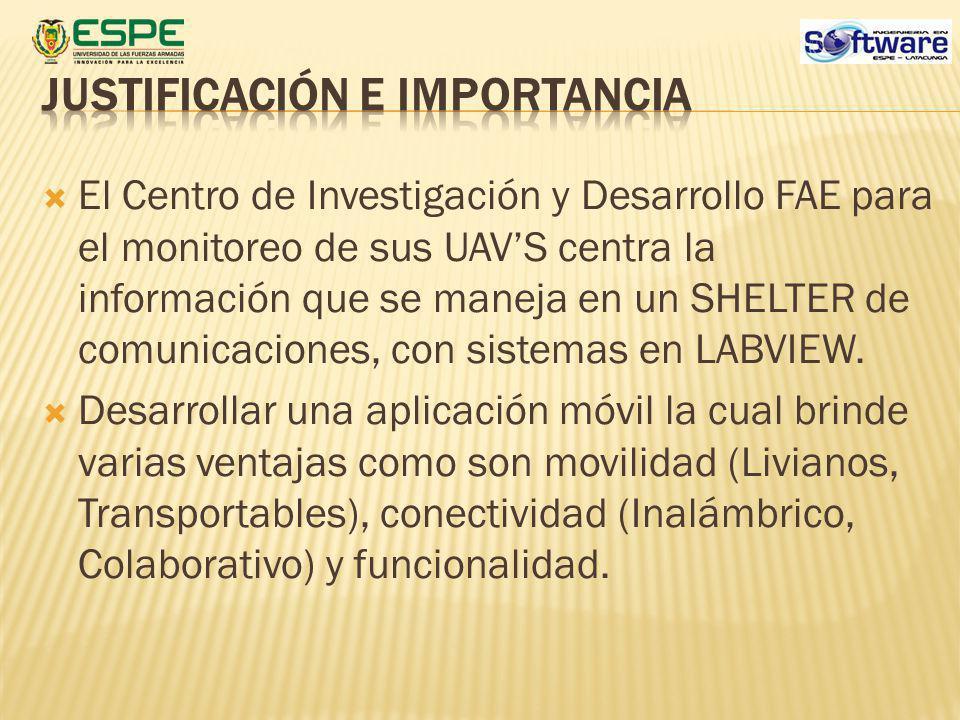 Se han identificado exitosamente el cómo se realiza el monitoreo en tierra de UAV.