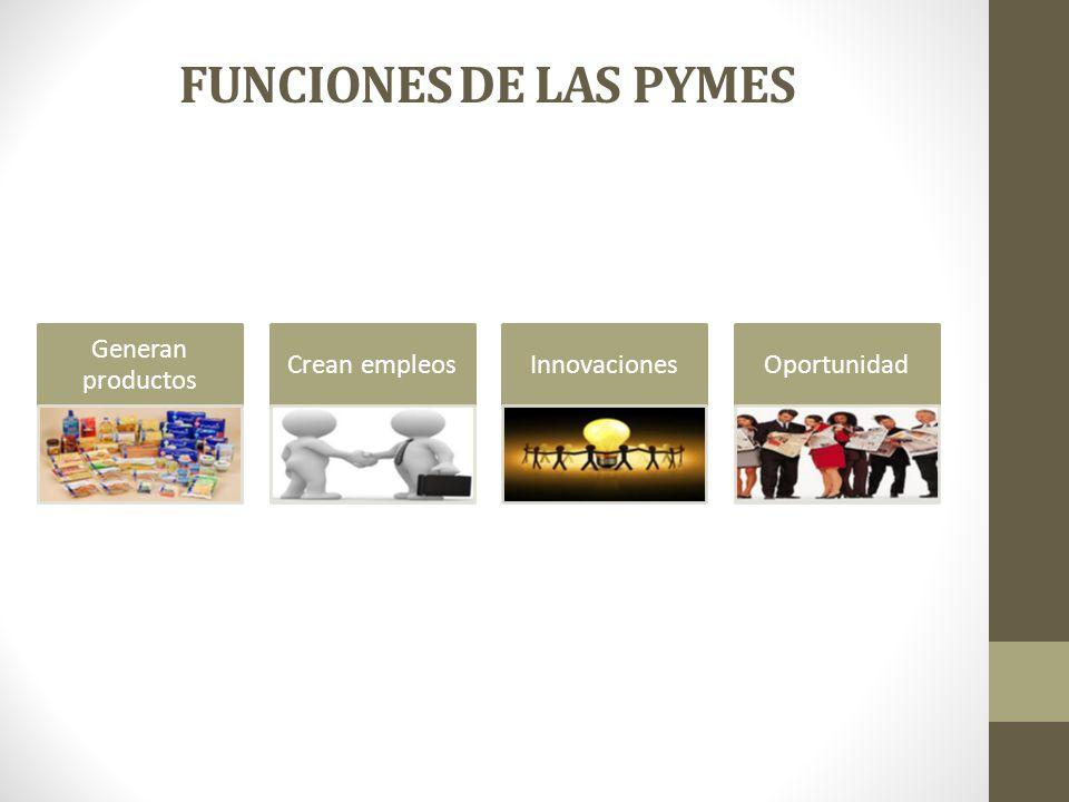 FUNCIONES DE LAS PYMES Generan productos Crean empleosInnovacionesOportunidad