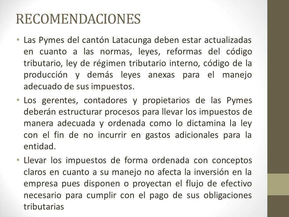 Las Pymes del cantón Latacunga deben estar actualizadas en cuanto a las normas, leyes, reformas del código tributario, ley de régimen tributario inter