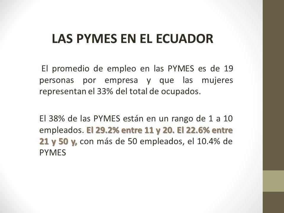 LAS PYMES EN EL ECUADOR El promedio de empleo en las PYMES es de 19 personas por empresa y que las mujeres representan el 33% del total de ocupados. E