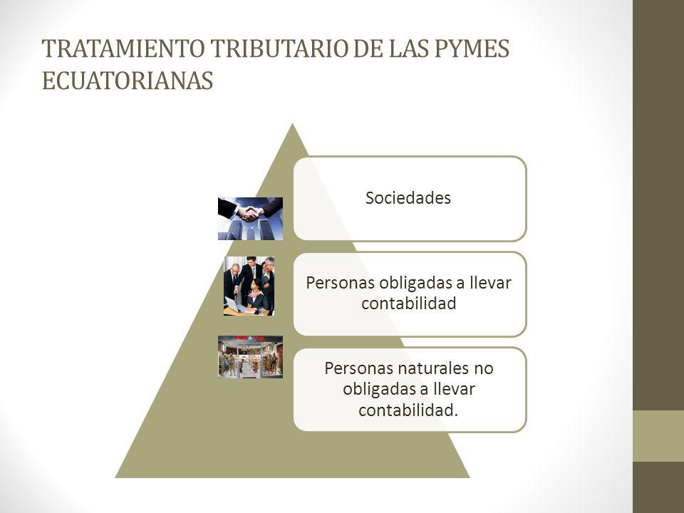 TRATAMIENTO TRIBUTARIO DE LAS PYMES ECUATORIANAS Sociedades Personas obligadas a llevar contabilidad Personas naturales no obligadas a llevar contabil