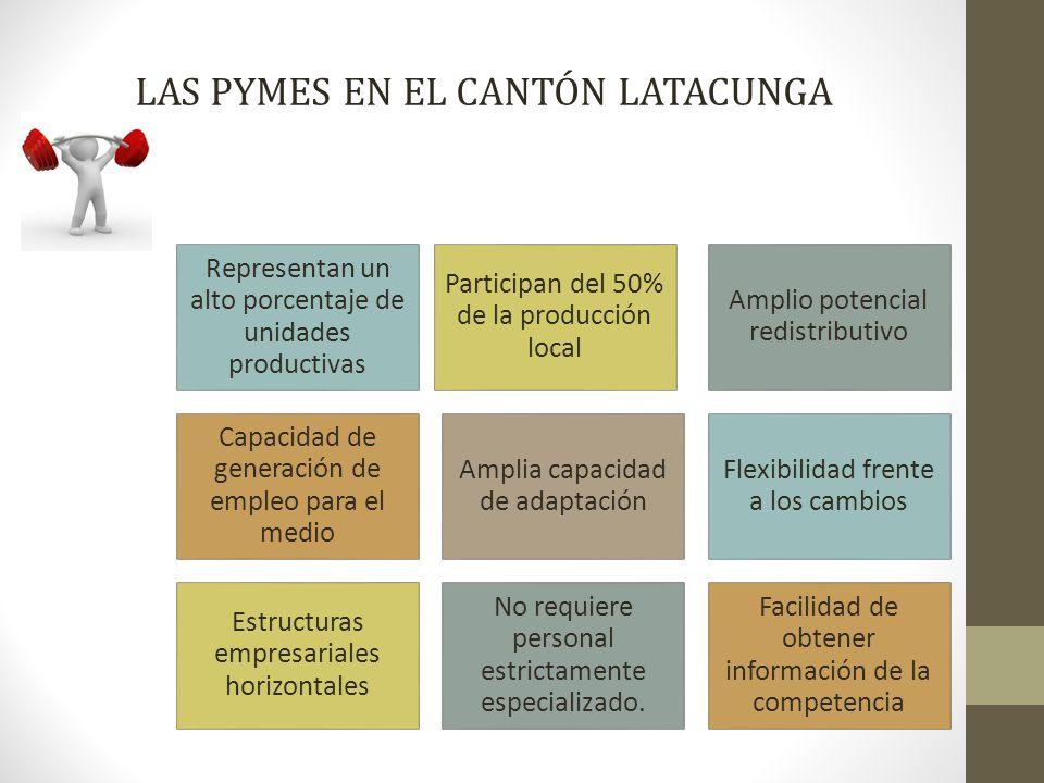 LAS PYMES EN EL CANTÓN LATACUNGA Representan un alto porcentaje de unidades productivas Participan del 50% de la producción local Amplio potencial red