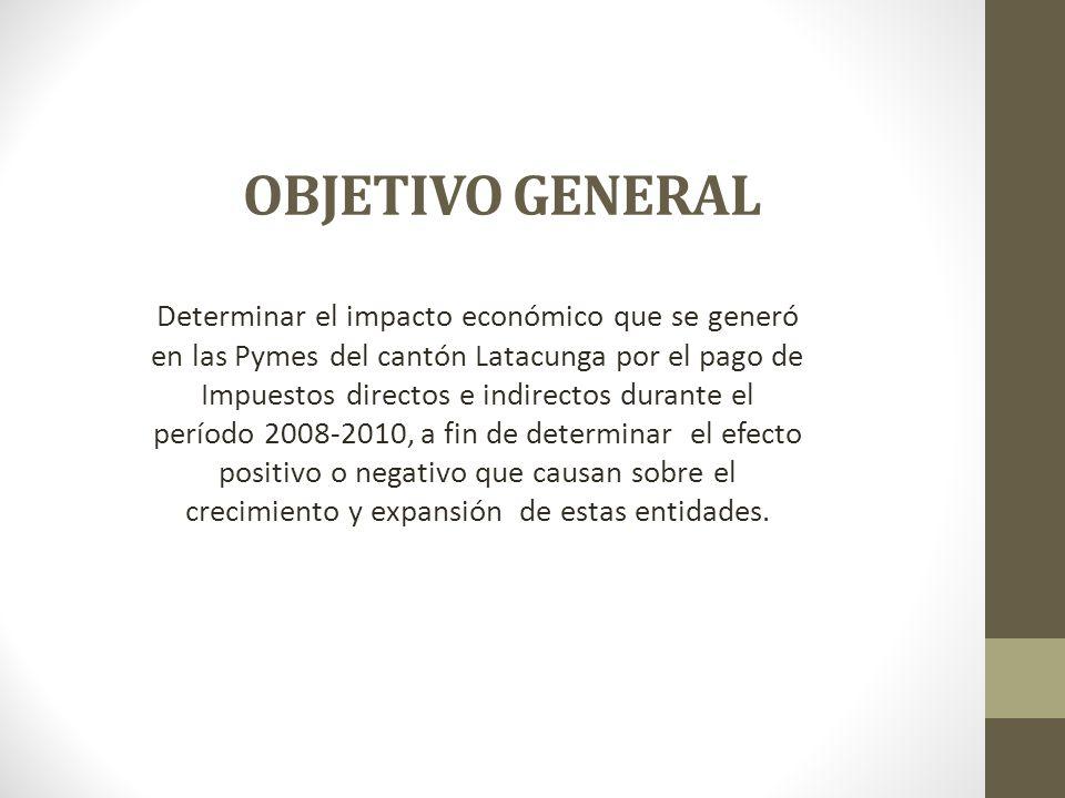 OBJETIVO GENERAL Determinar el impacto económico que se generó en las Pymes del cantón Latacunga por el pago de Impuestos directos e indirectos durant