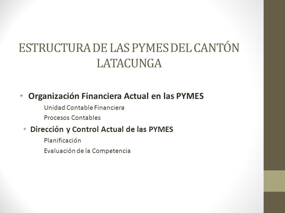ESTRUCTURA DE LAS PYMES DEL CANTÓN LATACUNGA Organización Financiera Actual en las PYMES Unidad Contable Financiera Procesos Contables Dirección y Con