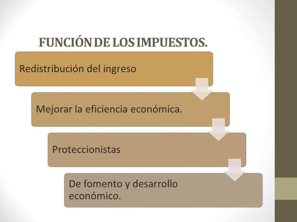FUNCIÓN DE LOS IMPUESTOS. Redistribución del ingresoMejorar la eficiencia económica.Proteccionistas De fomento y desarrollo económico.
