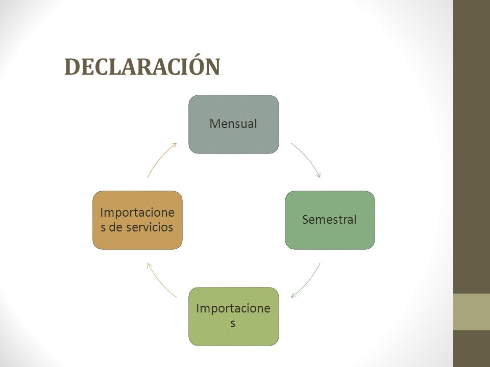 DECLARACIÓN MensualSemestral Importacione s Importacione s de servicios