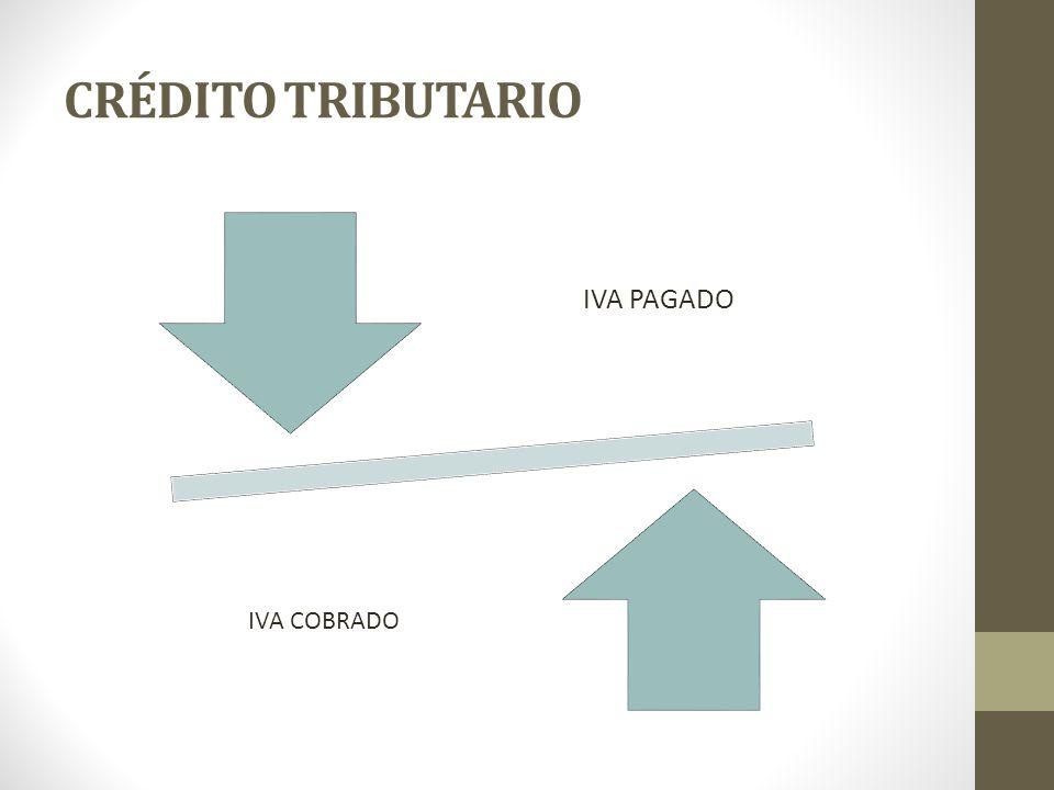 CRÉDITO TRIBUTARIO IVA PAGADO IVA COBRADO