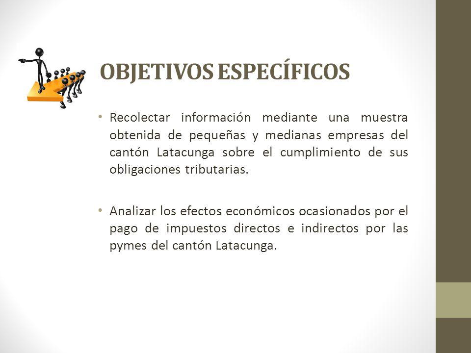 OBJETIVOS ESPECÍFICOS Recolectar información mediante una muestra obtenida de pequeñas y medianas empresas del cantón Latacunga sobre el cumplimiento