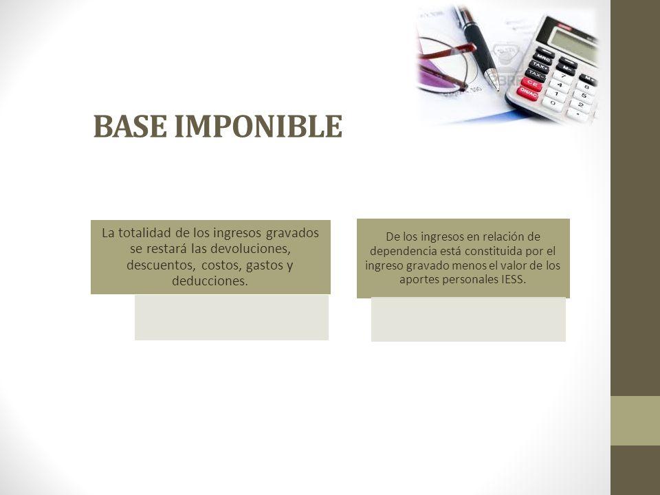 BASE IMPONIBLE La totalidad de los ingresos gravados se restará las devoluciones, descuentos, costos, gastos y deducciones. De los ingresos en relació