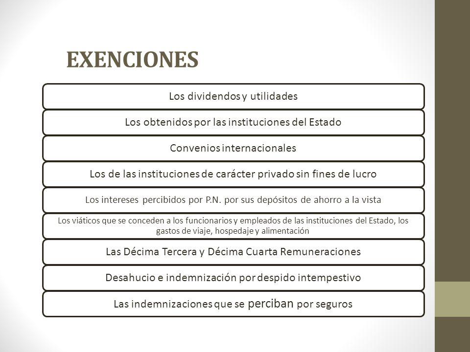 EXENCIONES Los dividendos y utilidadesLos obtenidos por las instituciones del EstadoConvenios internacionalesLos de las instituciones de carácter priv