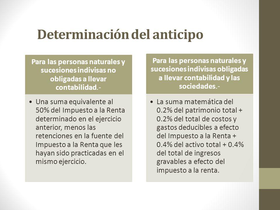 Determinación del anticipo Para las personas naturales y sucesiones indivisas no obligadas a llevar contabilidad.- Una suma equivalente al 50% del Imp