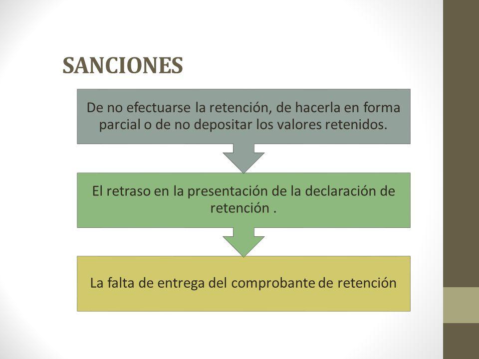 SANCIONES La falta de entrega del comprobante de retención El retraso en la presentación de la declaración de retención. De no efectuarse la retención