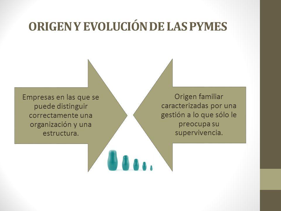 ORIGEN Y EVOLUCIÓN DE LAS PYMES Empresas en las que se puede distinguir correctamente una organización y una estructura. Origen familiar caracterizada