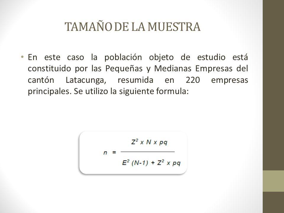 TAMAÑO DE LA MUESTRA En este caso la población objeto de estudio está constituido por las Pequeñas y Medianas Empresas del cantón Latacunga, resumida