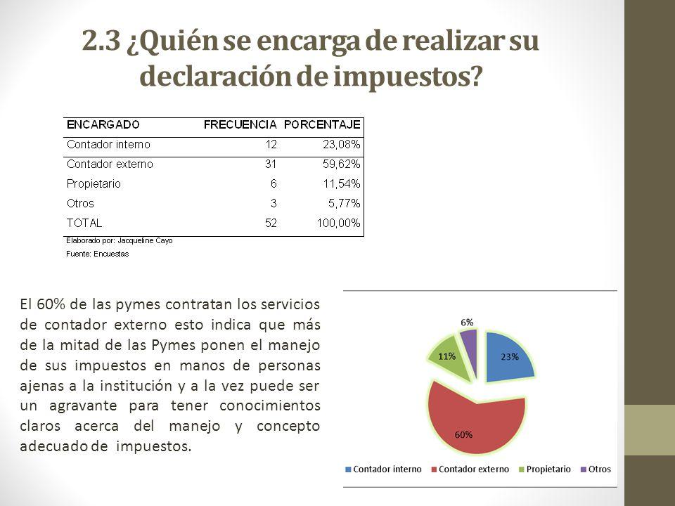 2.3 ¿Quién se encarga de realizar su declaración de impuestos? El 60% de las pymes contratan los servicios de contador externo esto indica que más de