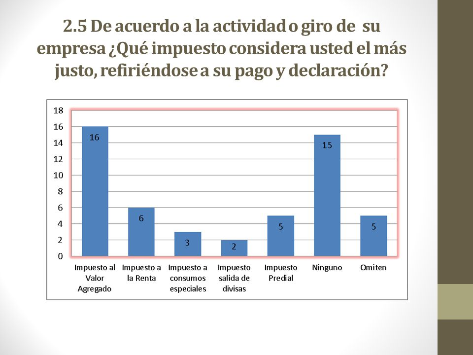 2.5 De acuerdo a la actividad o giro de su empresa ¿Qué impuesto considera usted el más justo, refiriéndose a su pago y declaración?