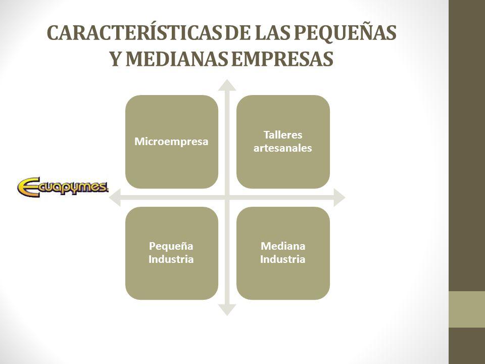 CARACTERÍSTICAS DE LAS PEQUEÑAS Y MEDIANAS EMPRESAS Microempresa Talleres artesanales Pequeña Industria Mediana Industria