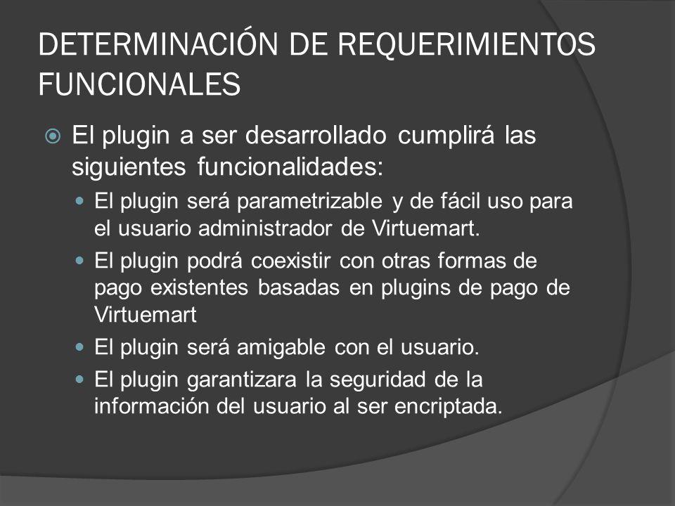 DETERMINACIÓN DE REQUERIMIENTOS FUNCIONALES El plugin a ser desarrollado cumplirá las siguientes funcionalidades: El plugin será parametrizable y de f