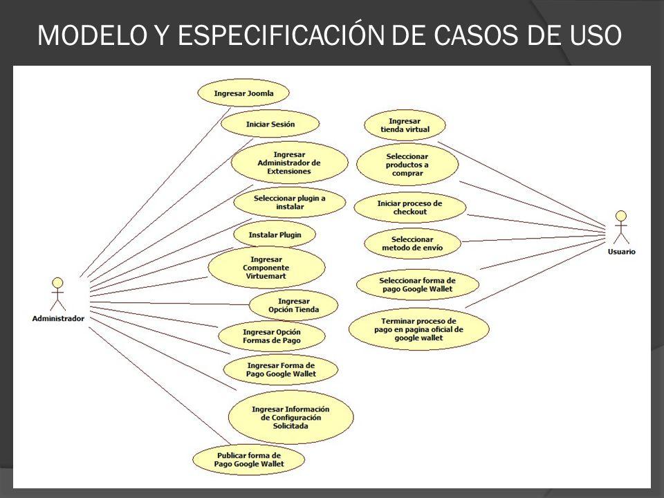 MODELO Y ESPECIFICACIÓN DE CASOS DE USO